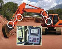 Система контроля глубины копания  для экскаваторов