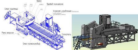 Дробилка ксд в Нижний Новгород шлюзовой питатель в Камышин