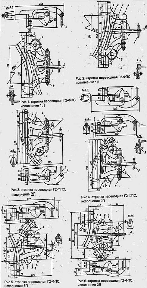 Зип конвейера брусника конвейер производства тюмень отзывы