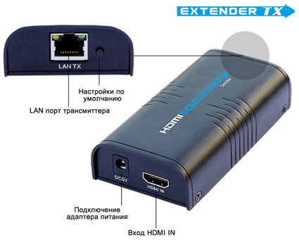 Удлинитель кабеля HDMI-Ethernet
