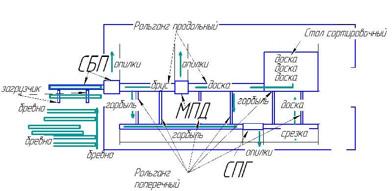 Схема линии (коротко). описание линии есть по ссылке: http://eney.narod.ru/ltm.htm Вопросы задавайте - решим.