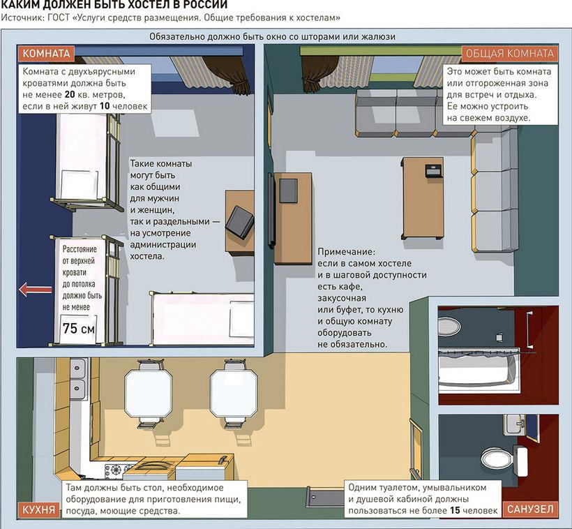 Изображение - Открываем хостел в квартире 141159-native1000